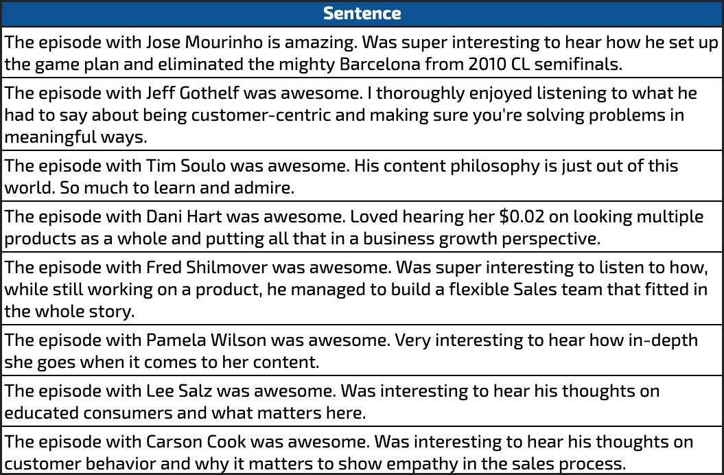 podcast guest pitch template