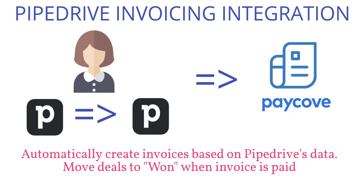 Pipedrive Paycove integration