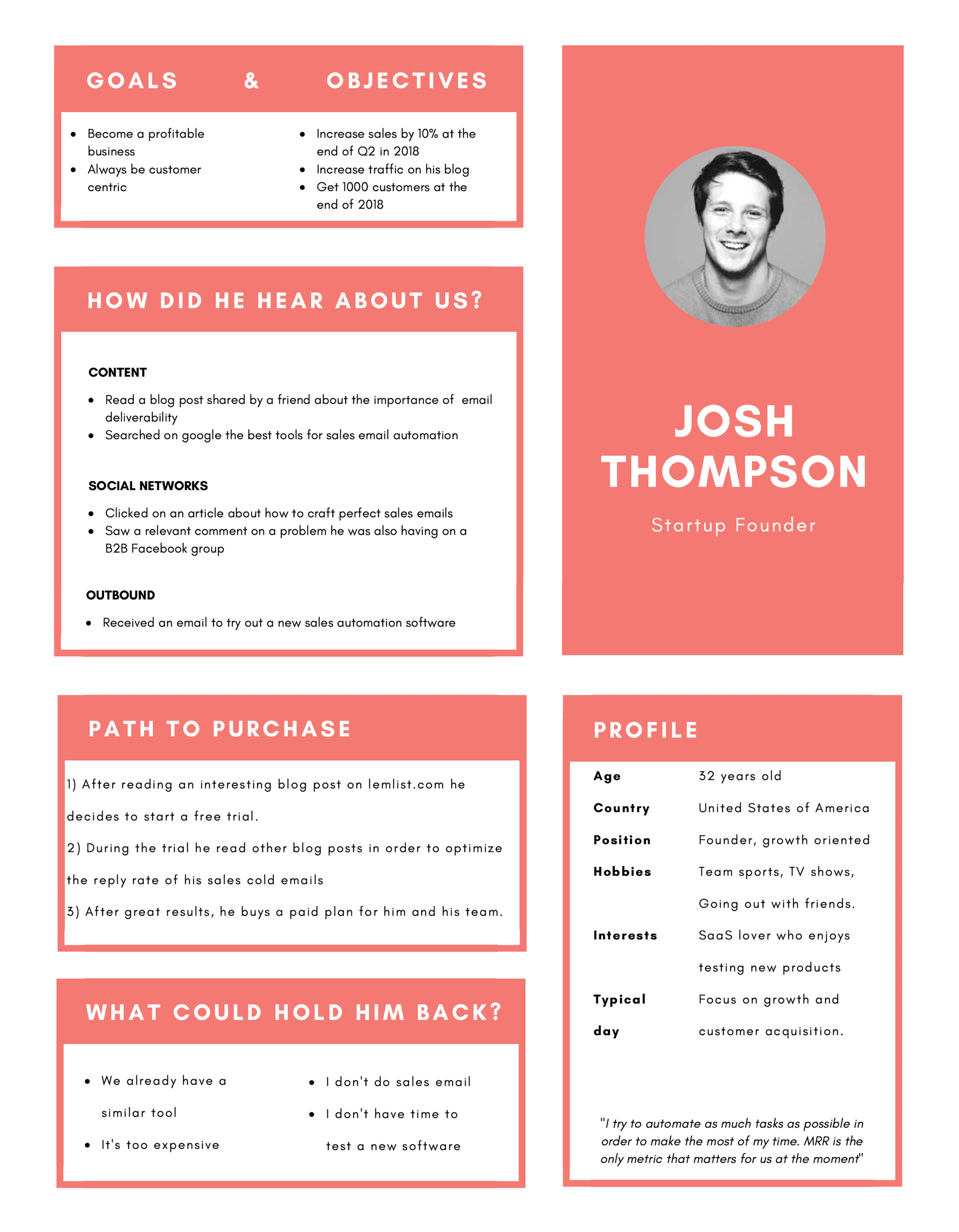 icp template / buyer persona template