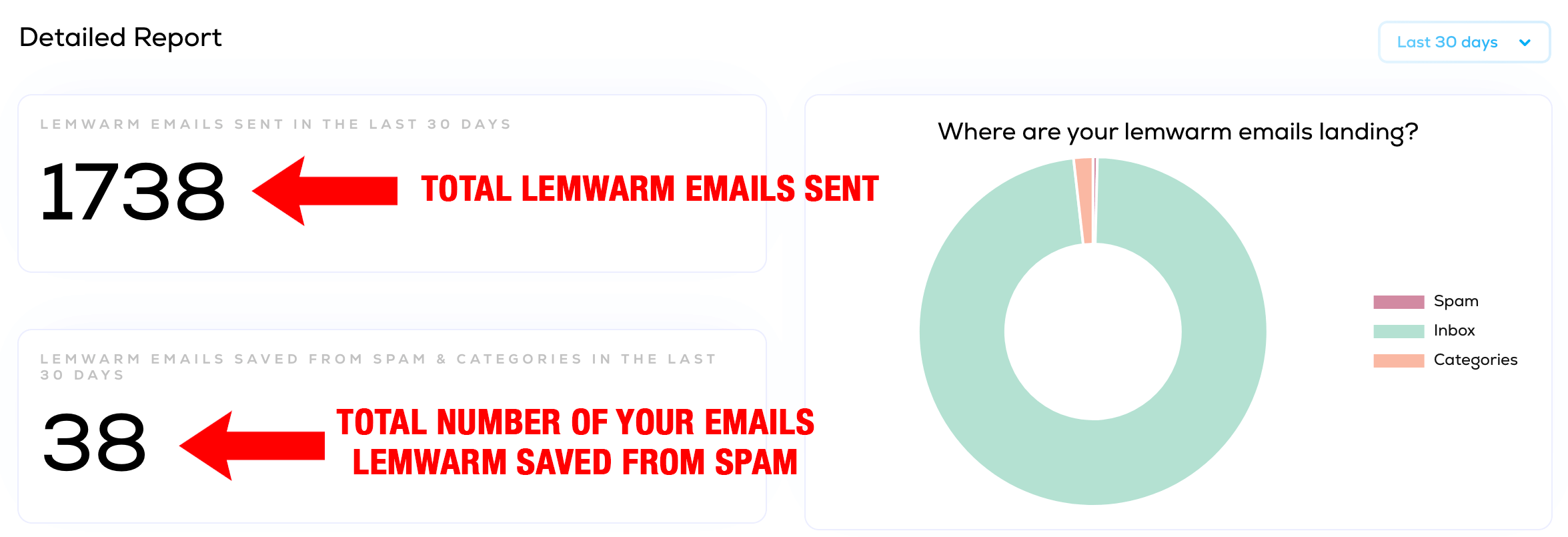 email warmup service
