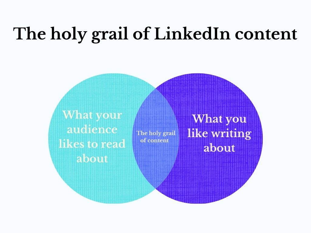 linkedin content strategy 2021